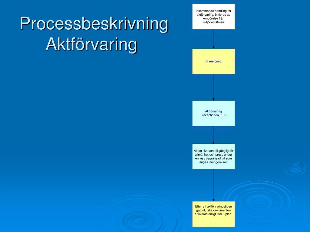 Processbeskrivning Aktförvaring