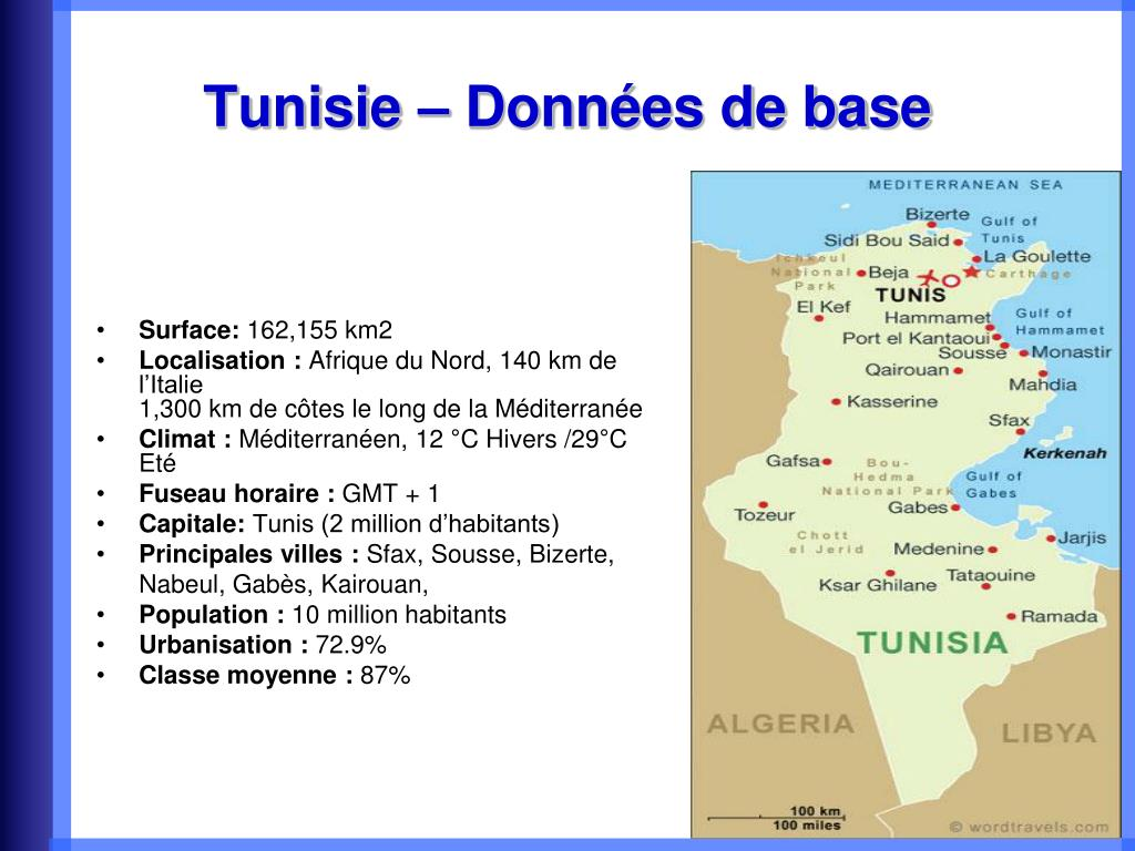 Tunisie – Données de base