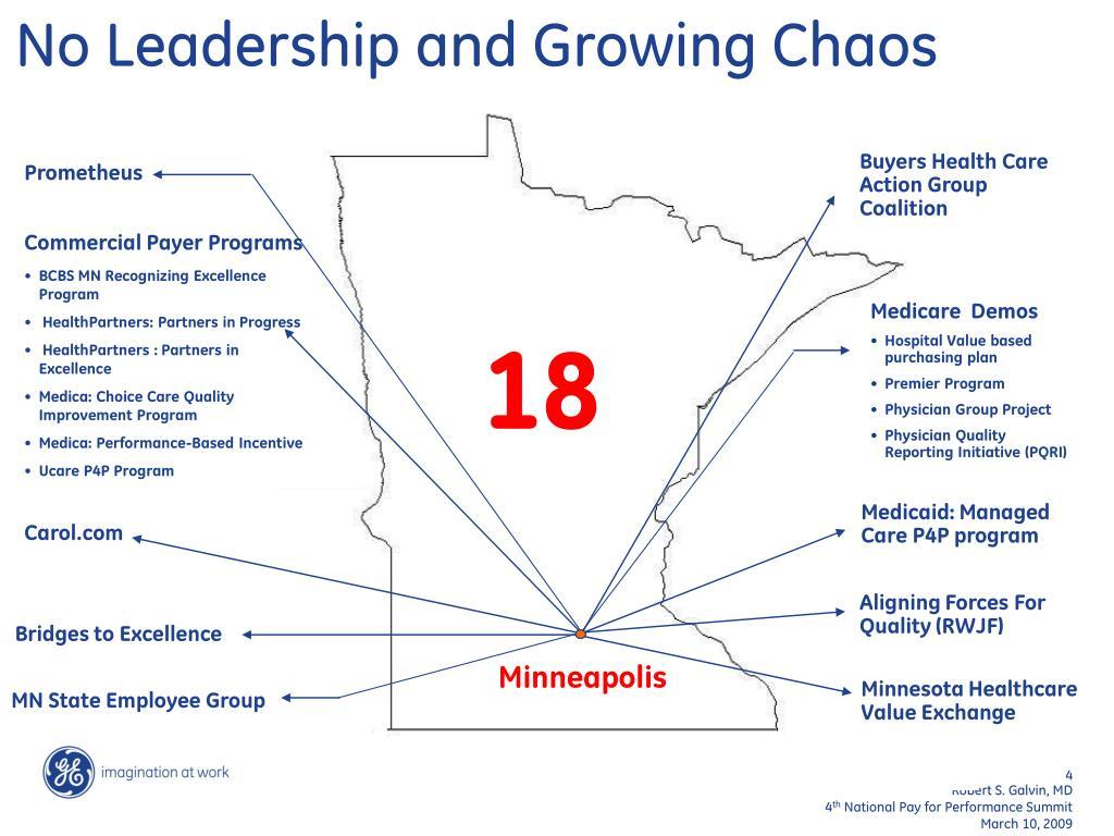 No Leadership and Growing Chaos