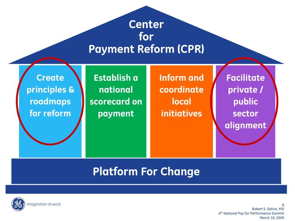 Create principles & roadmaps for reform