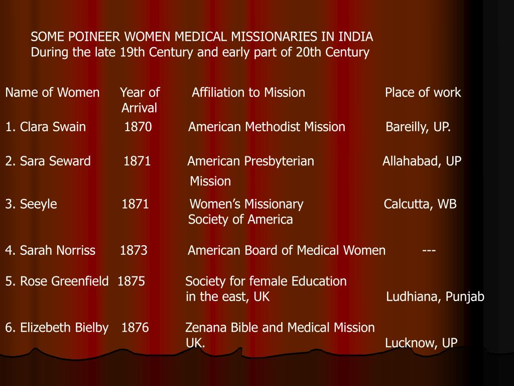 SOME POINEER WOMEN MEDICAL MISSIONARIES IN INDIA