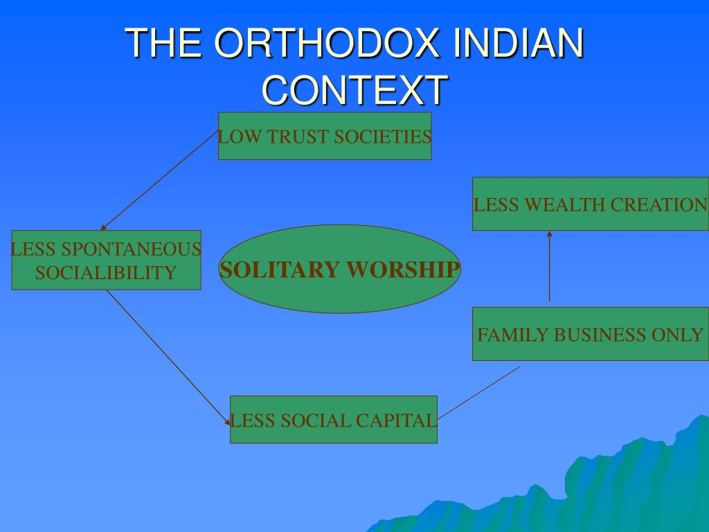 THE ORTHODOX INDIAN CONTEXT