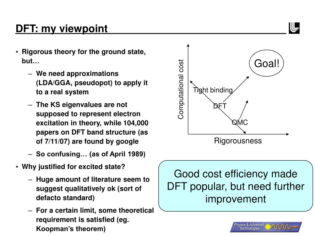 DFT: my viewpoint