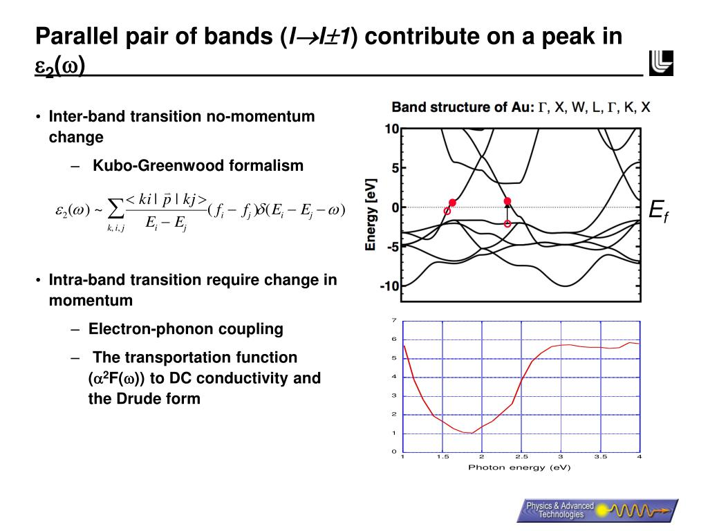 Parallel pair of bands (
