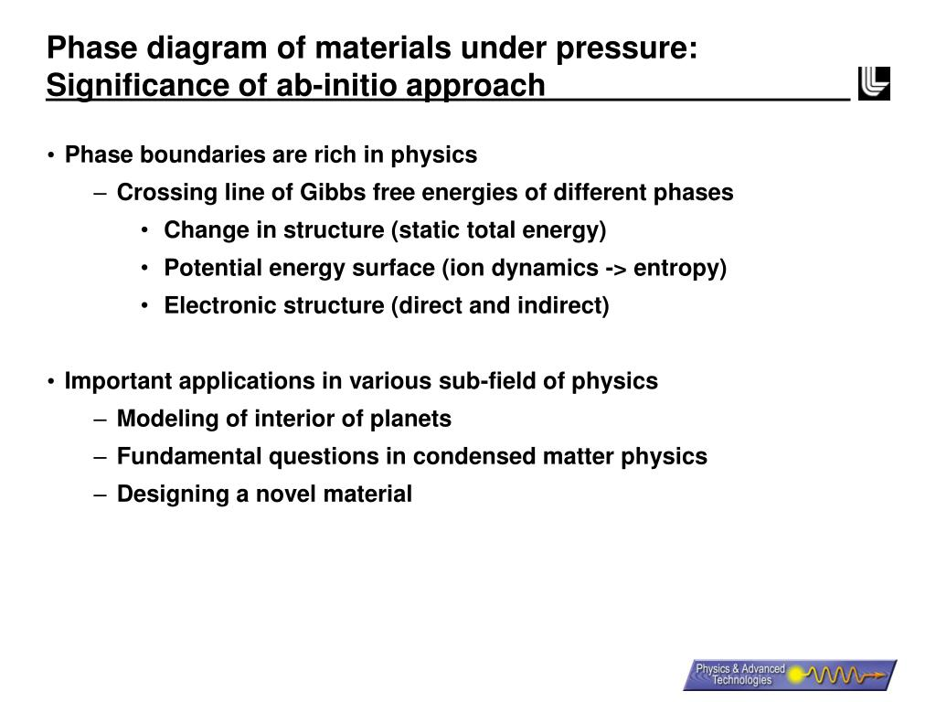 Phase diagram of materials under pressure: Significance of ab-initio approach