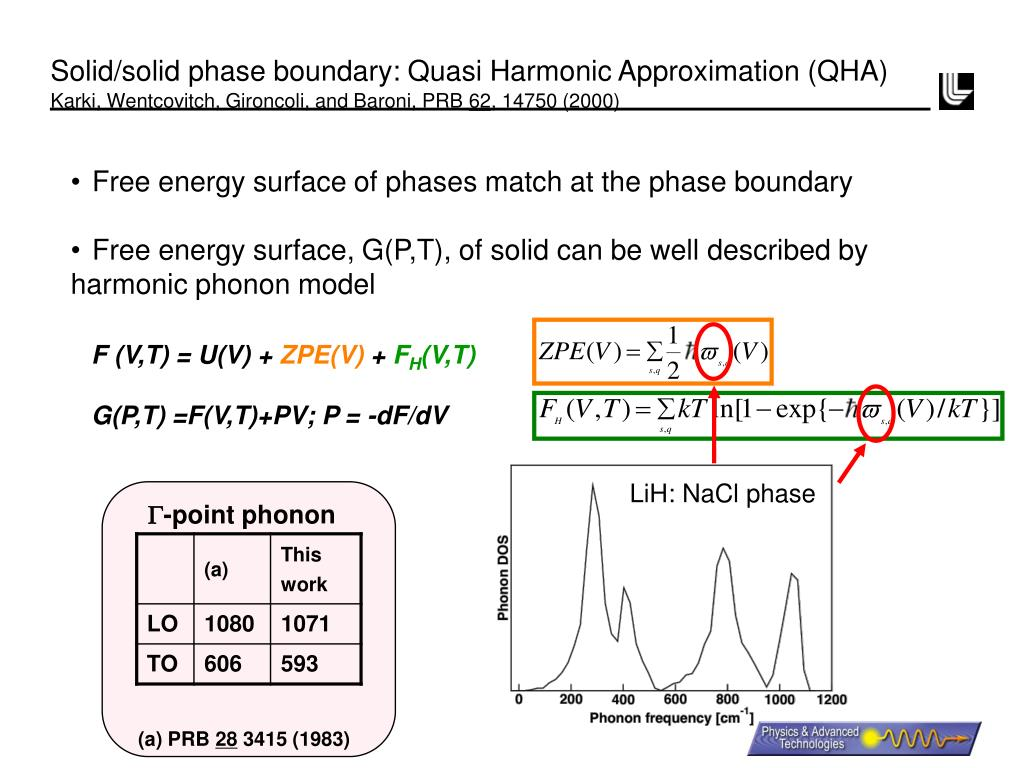 Solid/solid phase boundary: Quasi Harmonic Approximation (QHA)