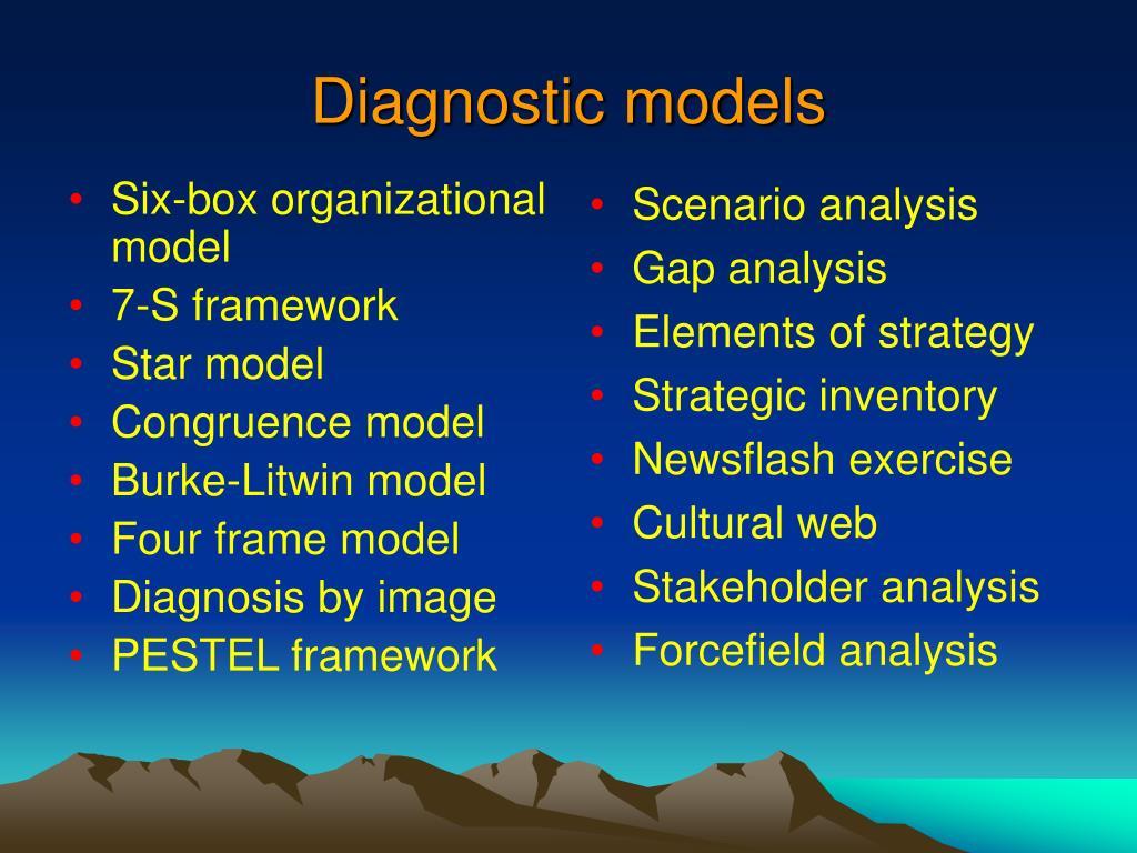Six-box organizational model