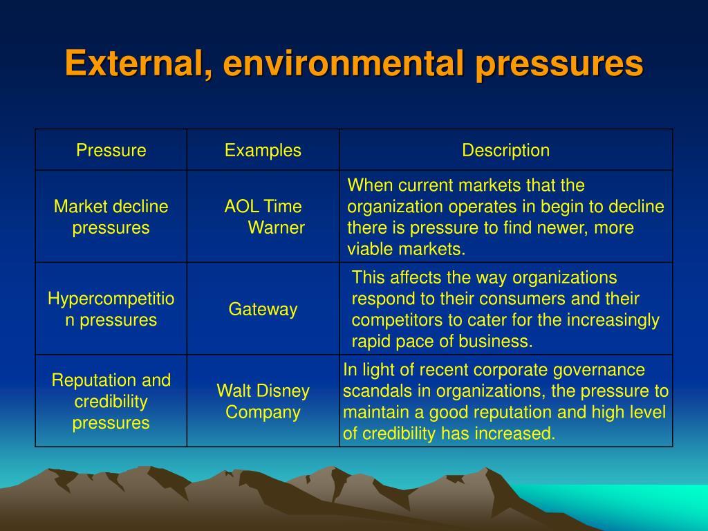 External, environmental pressures