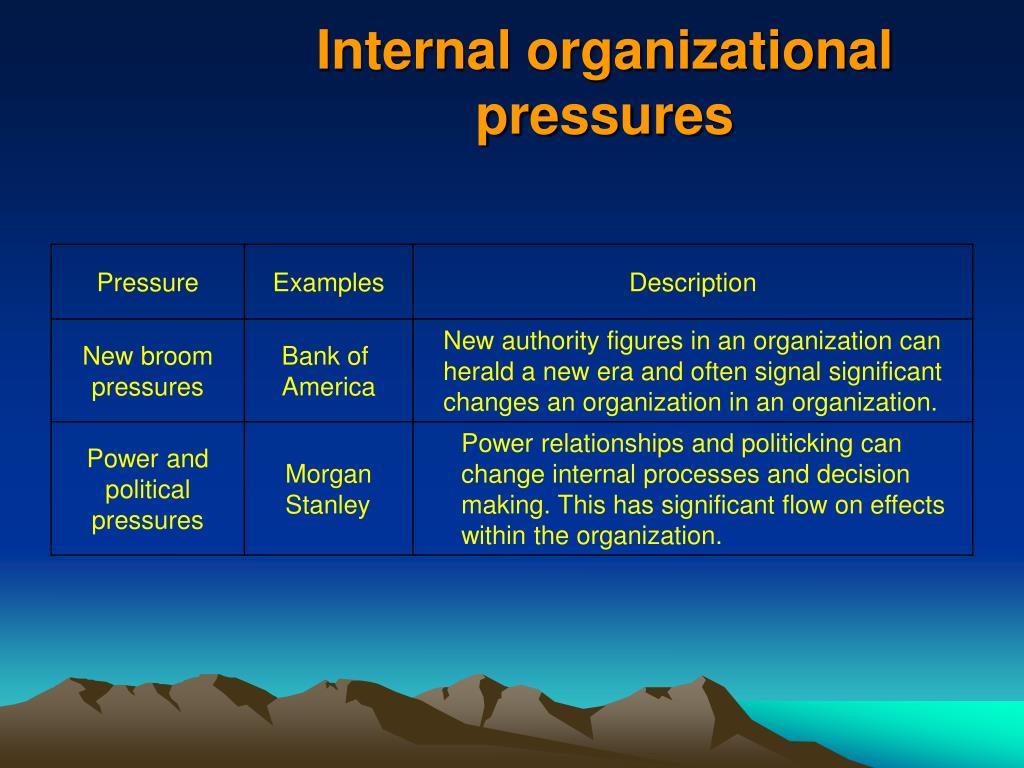 Internal organizational pressures