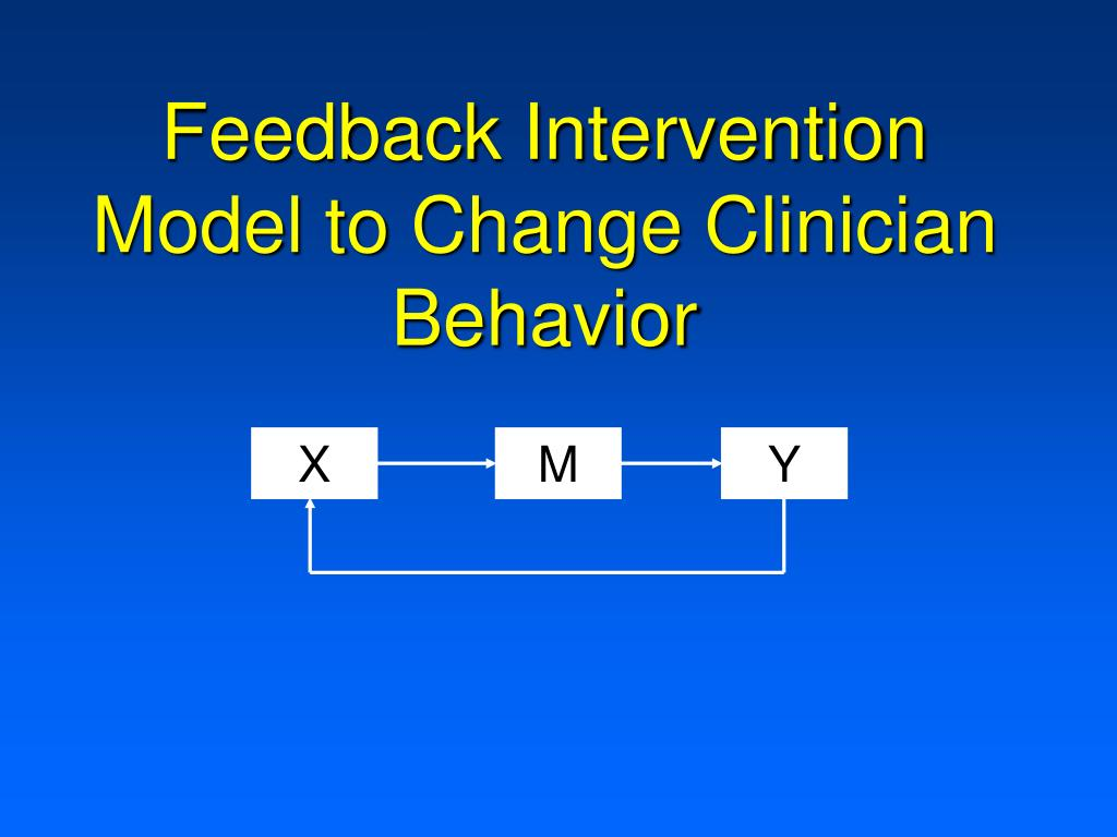 Feedback Intervention Model to Change Clinician Behavior