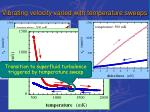 vibrating velocity varied with temperature sweeps