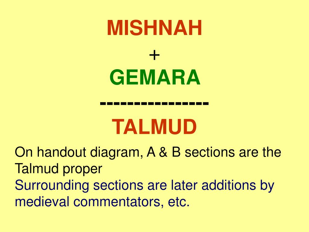 MISHNAH