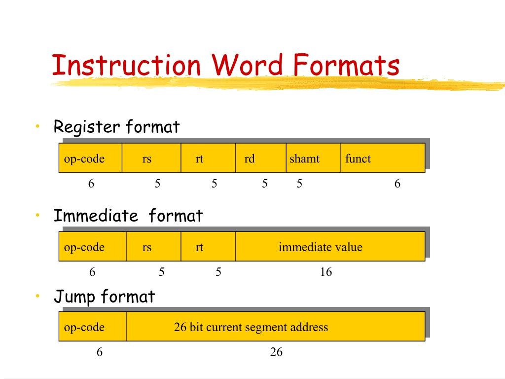 Instruction Word Formats