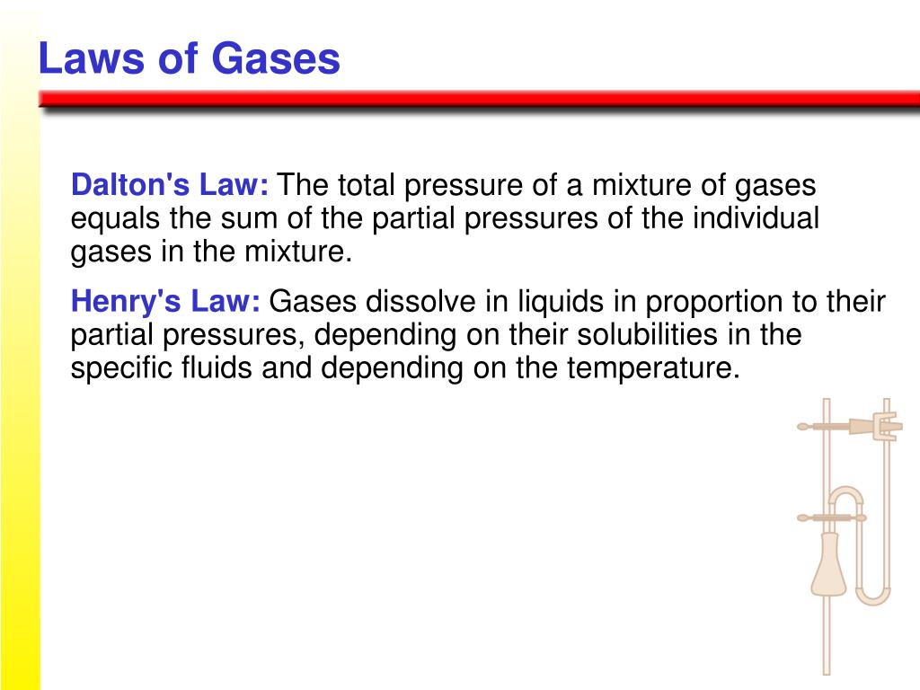 Laws of Gases