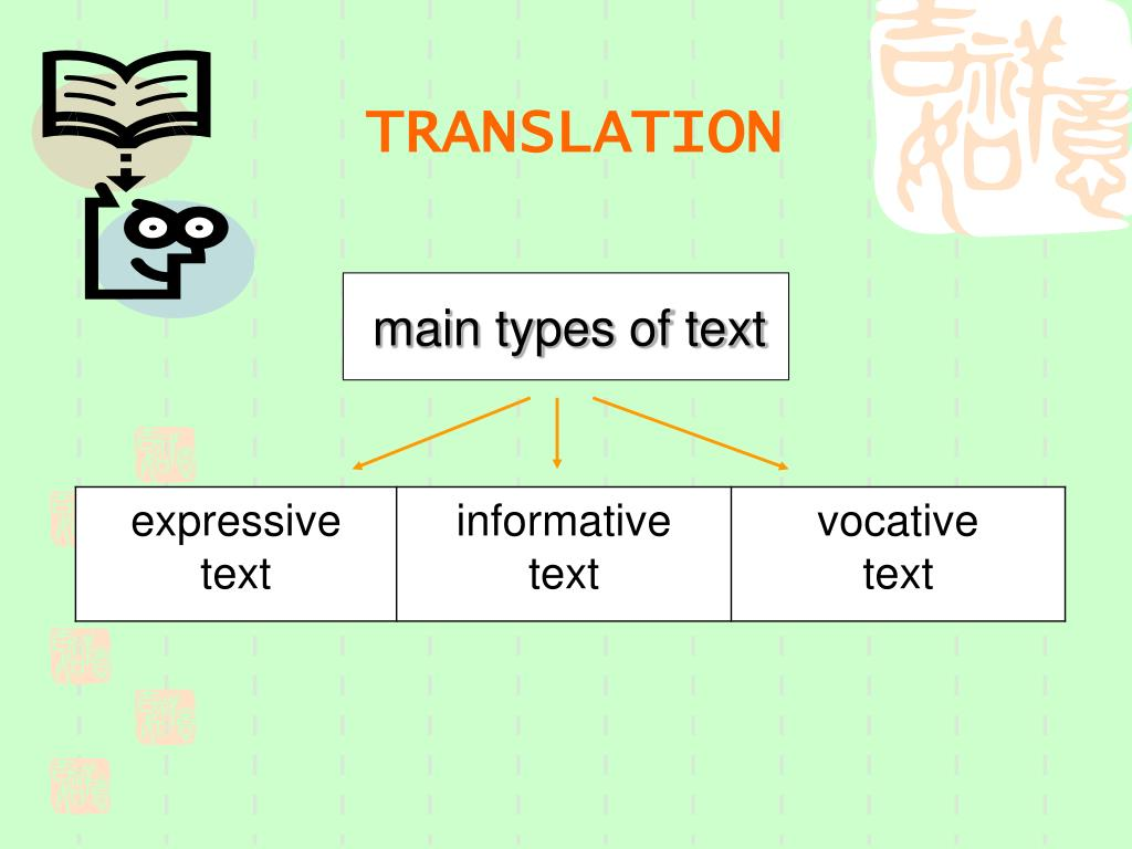 main types of text