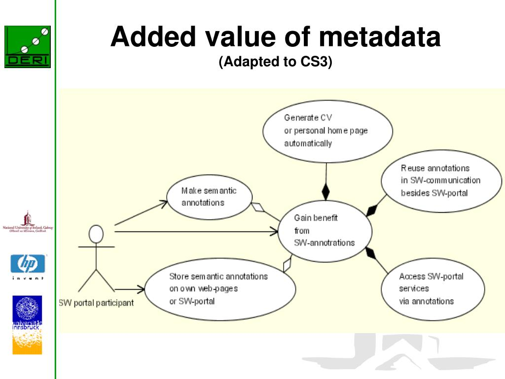 Added value of metadata