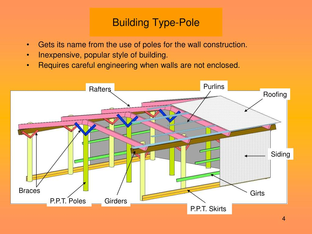 Building Type-Pole