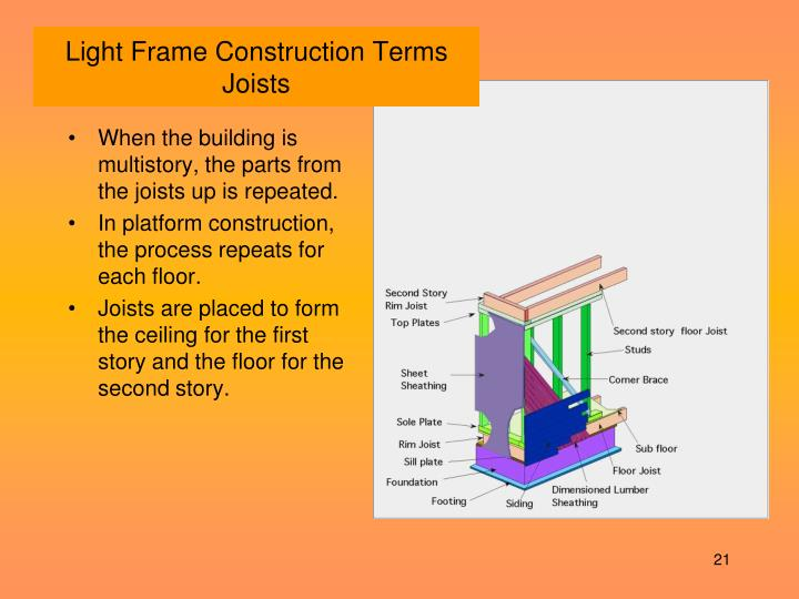 Ppt building types powerpoint presentation id 361648 for Construction dictionary