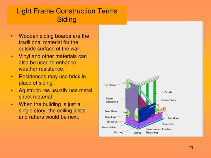 Ppt building types powerpoint presentation id 361648 for Building terms with pictures