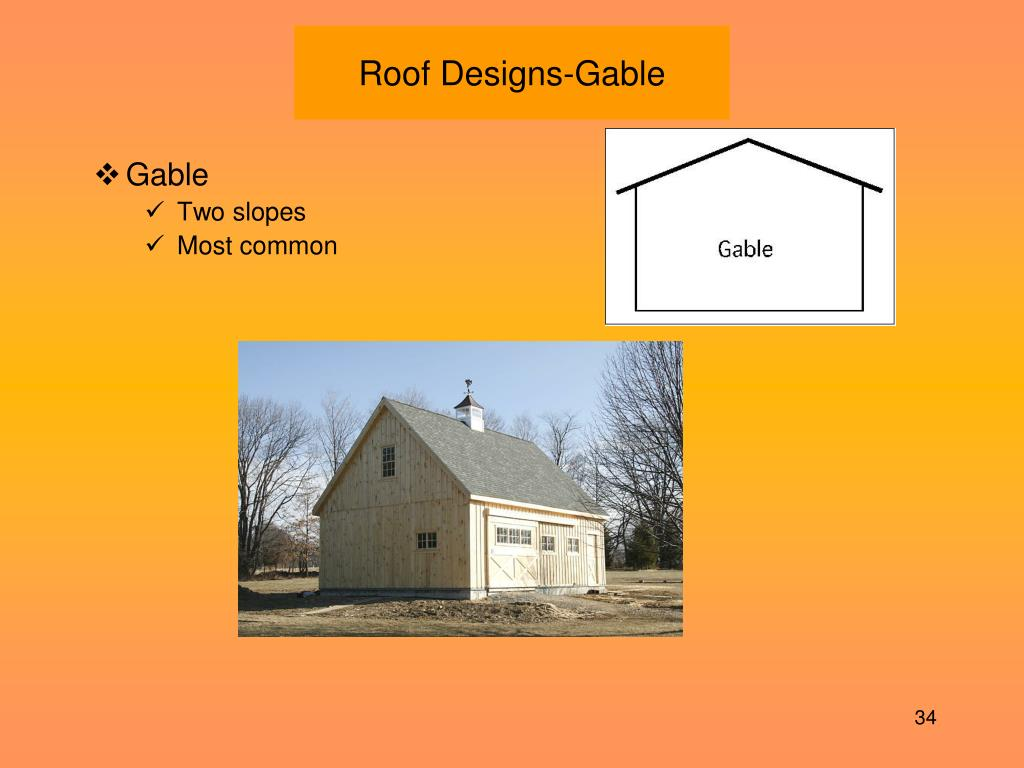 Roof Designs-Gable