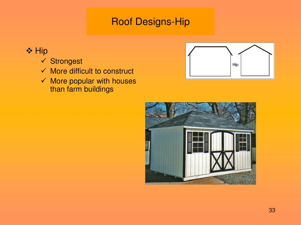 Roof Designs-Hip