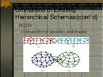 limitations of existing hierarchical schemas cont d