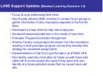 lane support updates between learning sessions 1 2