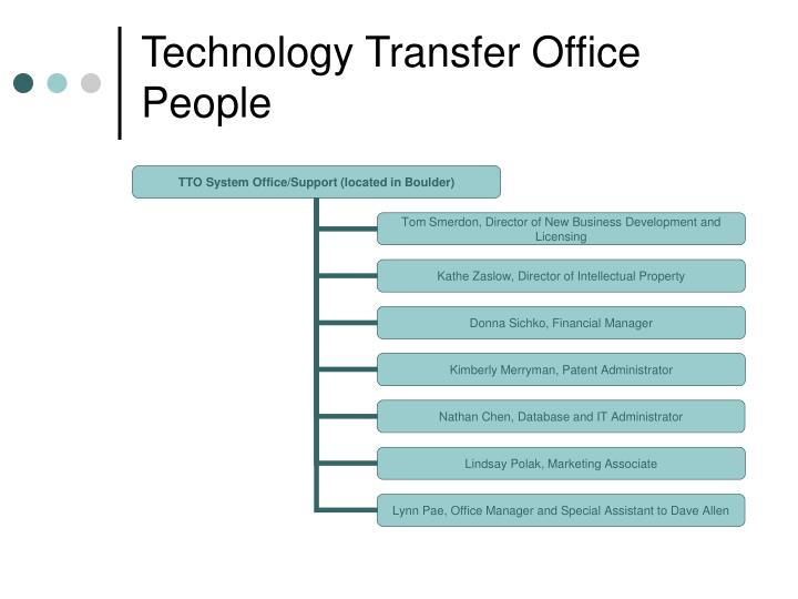 Technology transfer office people3