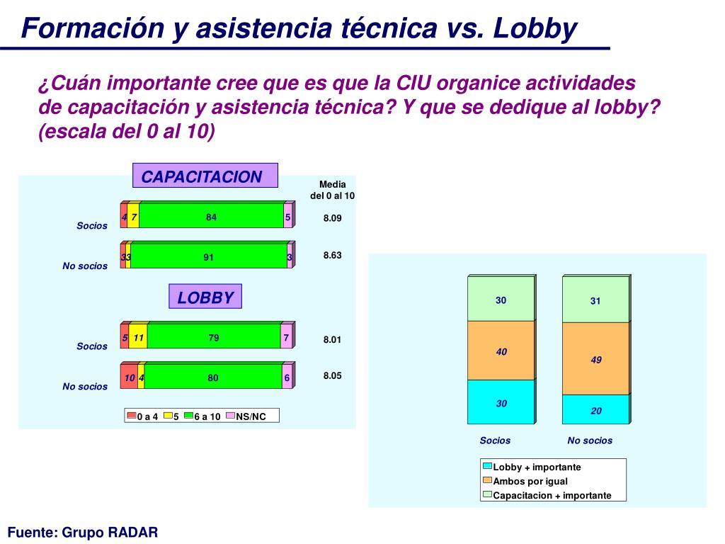 Formación y asistencia técnica vs. Lobby