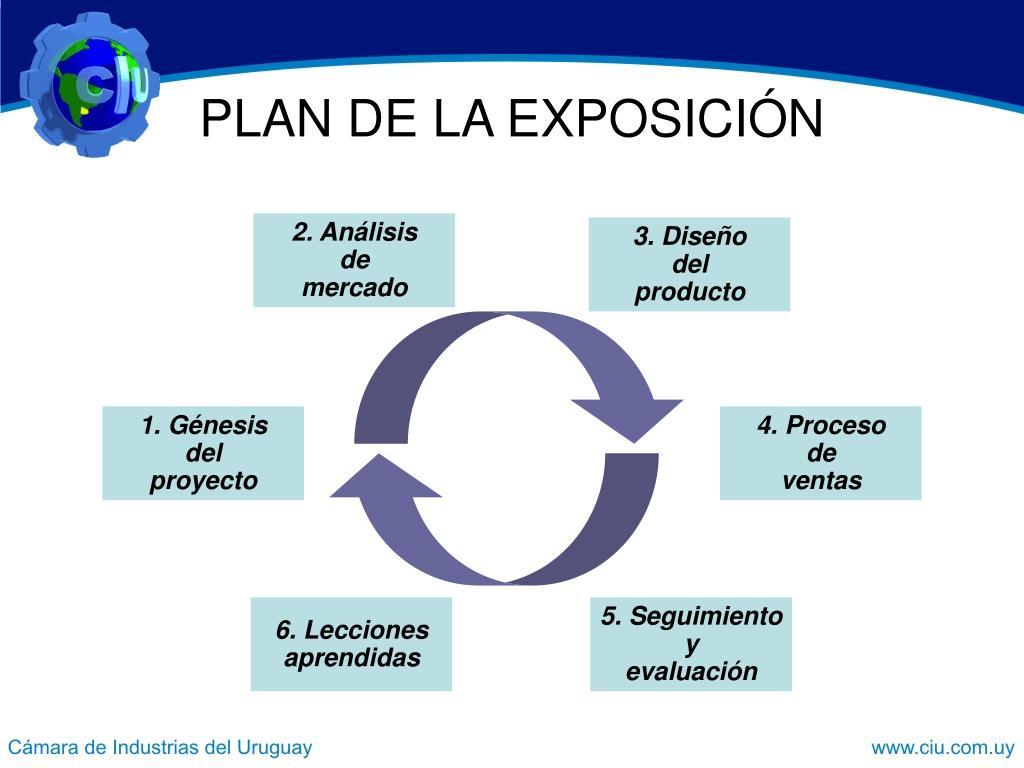 PLAN DE LA EXPOSICIÓN