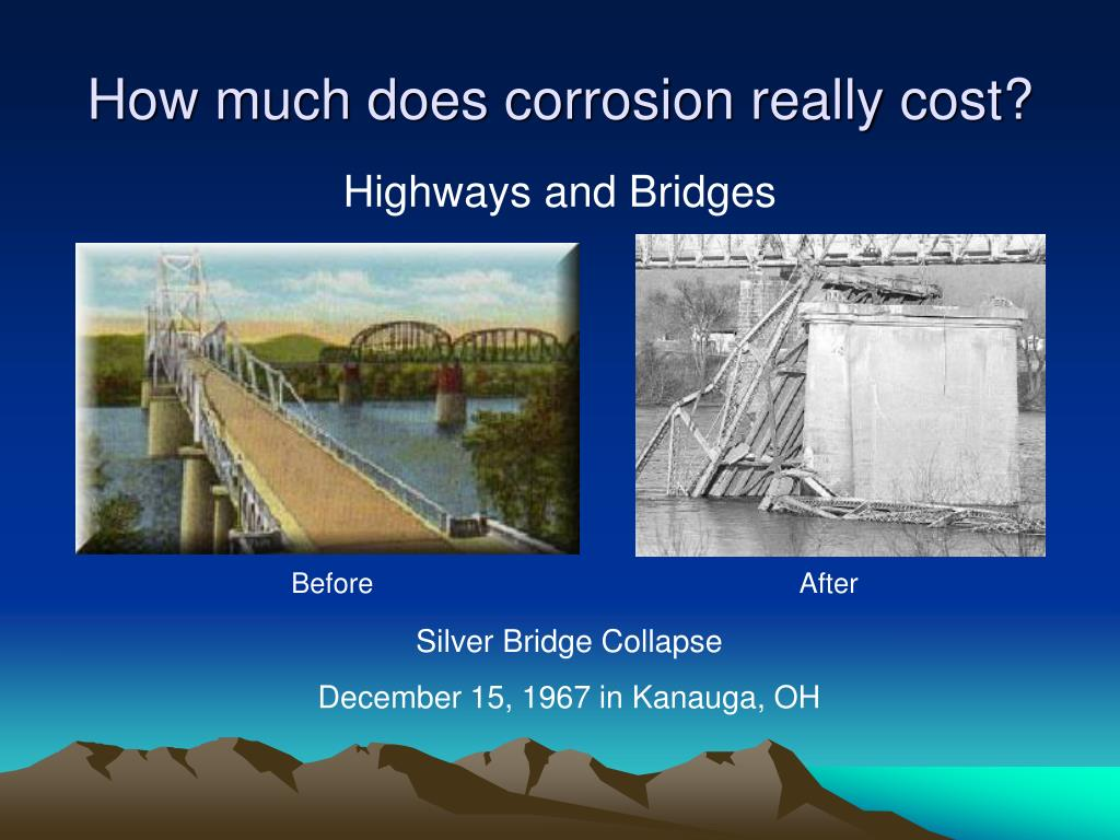 How much does corrosion really cost?
