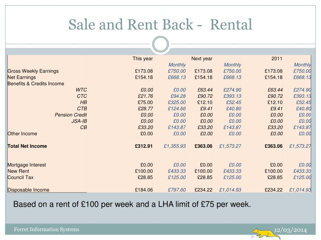 Sale and Rent Back -  Rental