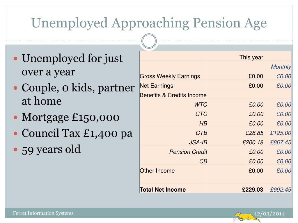 Unemployed Approaching Pension Age