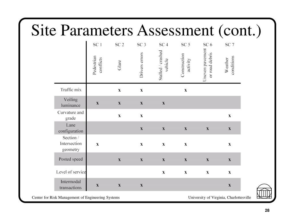 Site Parameters Assessment (cont.)