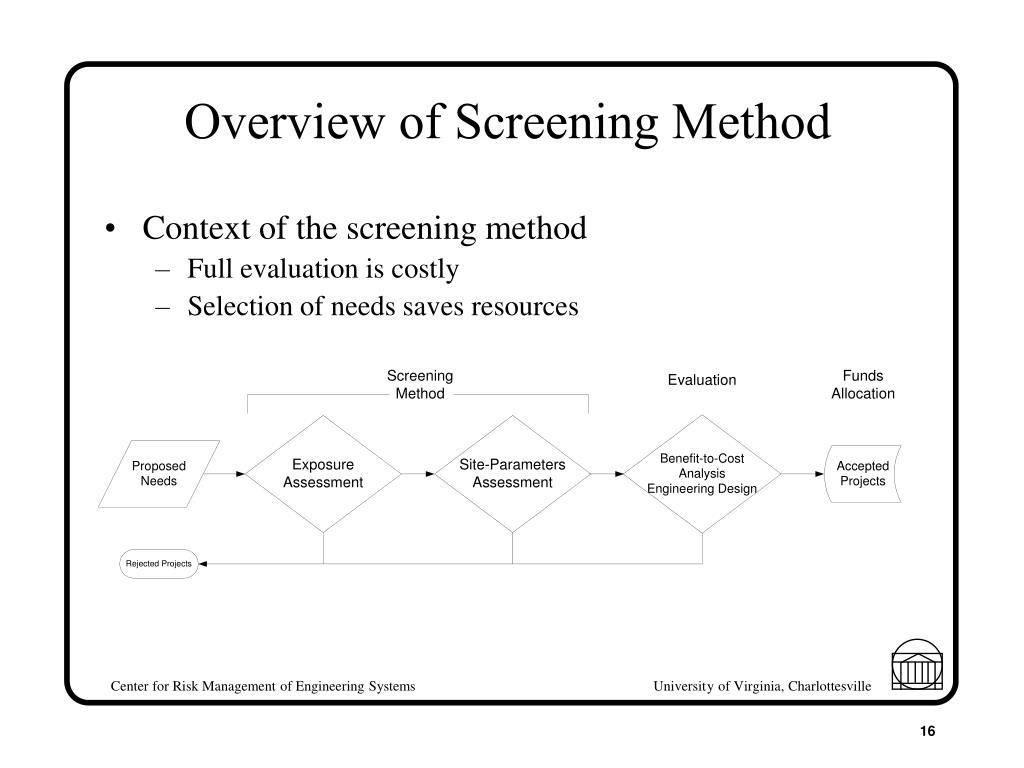 Overview of Screening Method