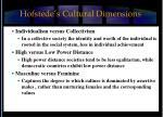 hofstede s cultural dimensions