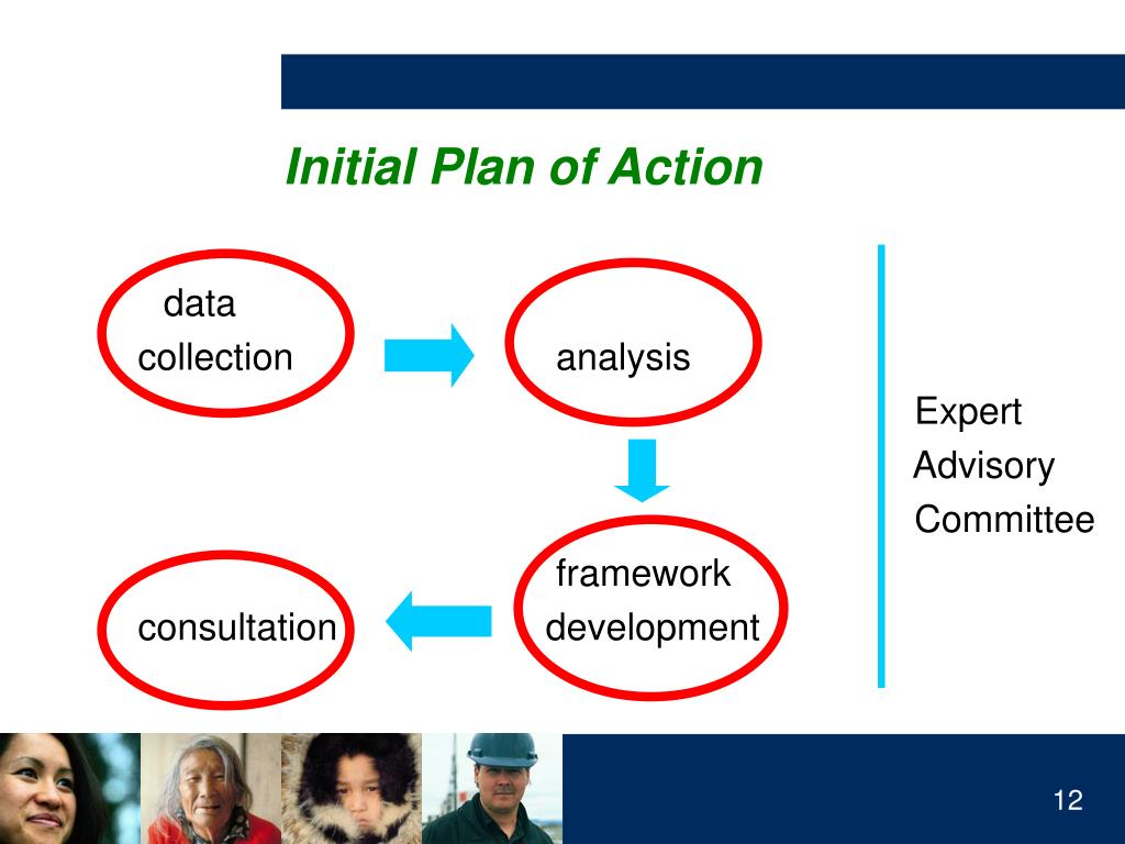 Initial Plan of Action