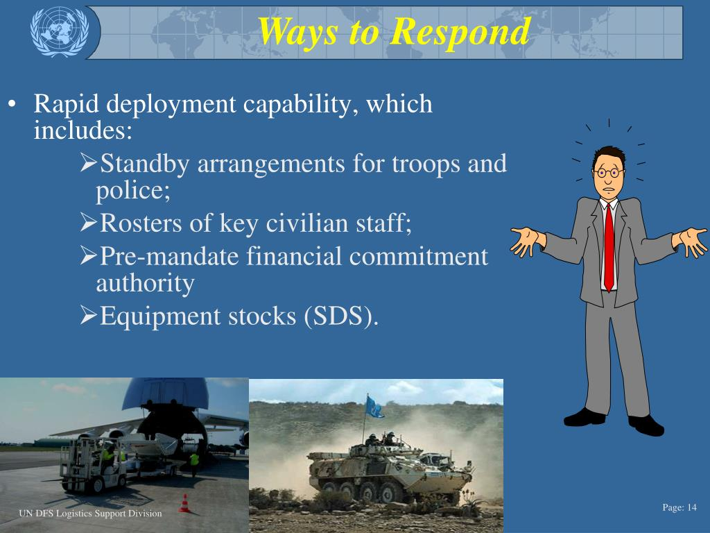Ways to Respond