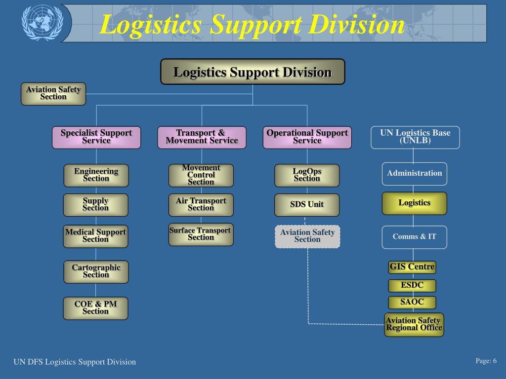 UN DFS Logistics Support Division