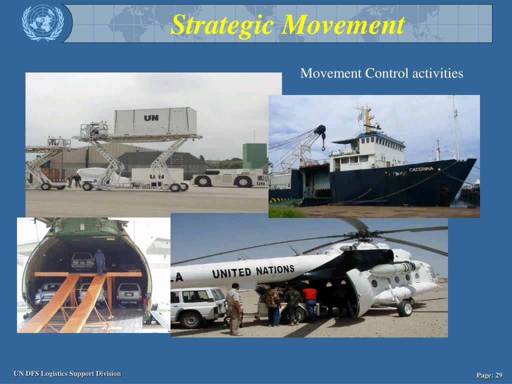 Strategic Movement