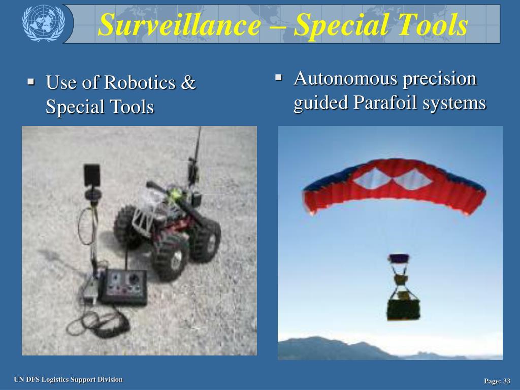 Surveillance – Special Tools