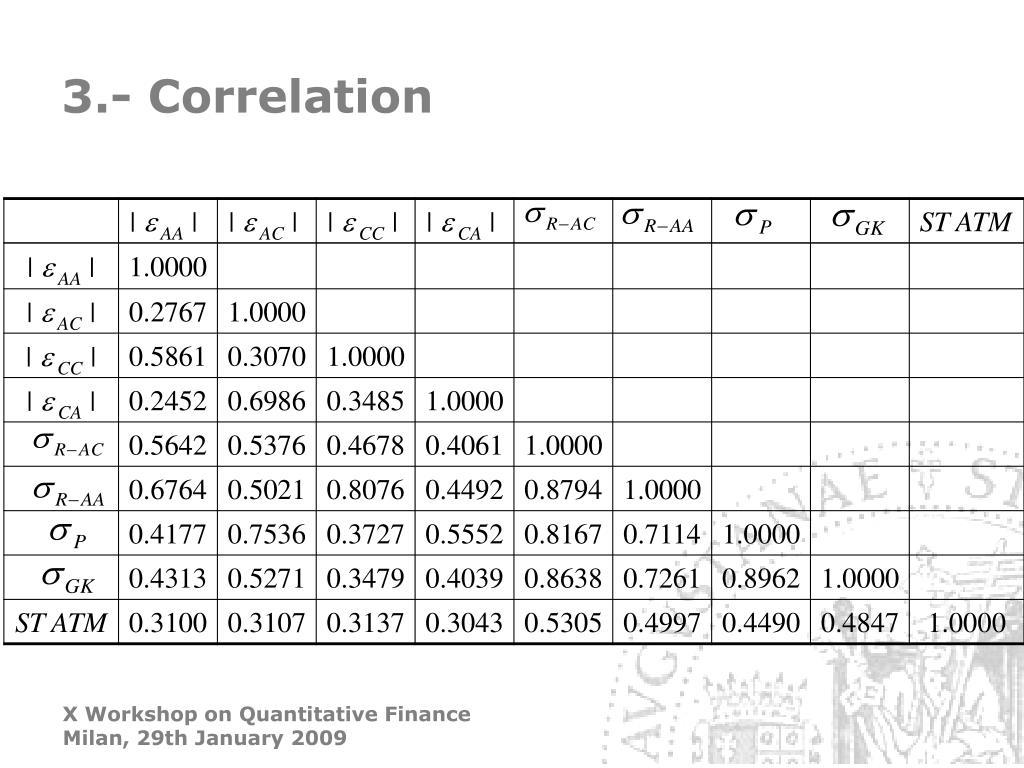 3.- Correlation