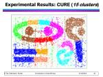 experimental results cure 15 clusters24