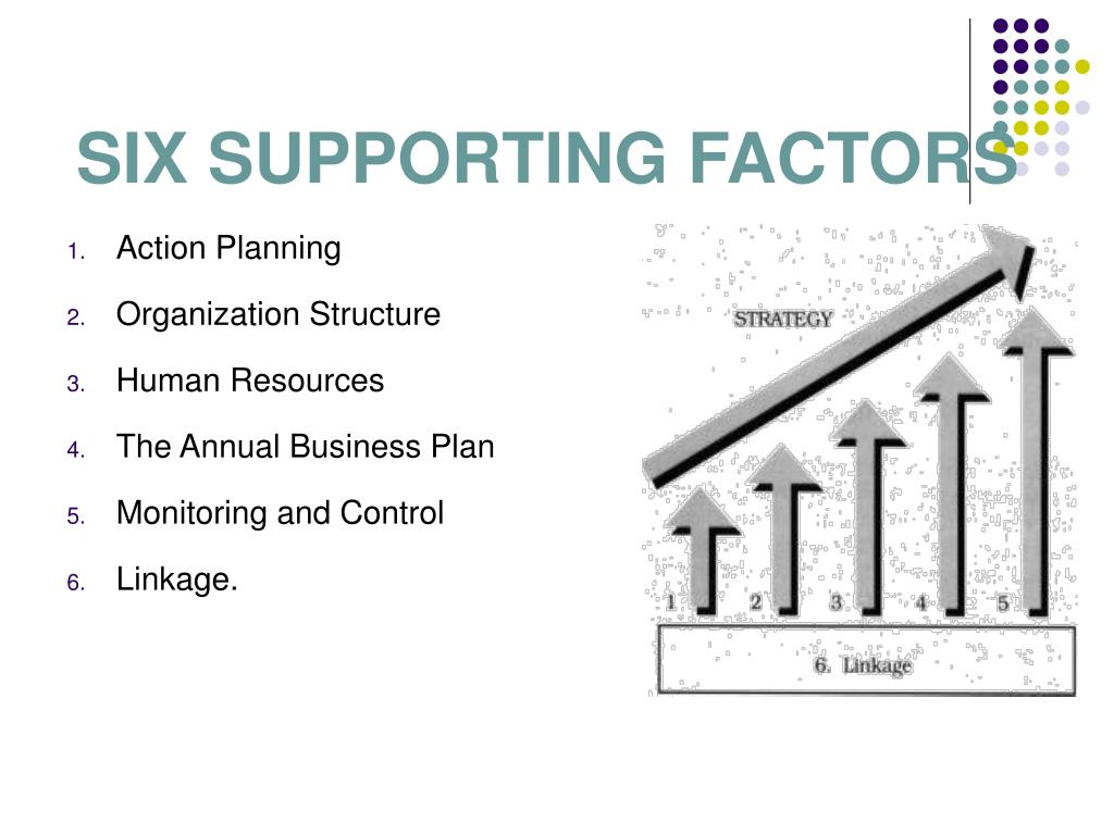 SIX SUPPORTING FACTORS