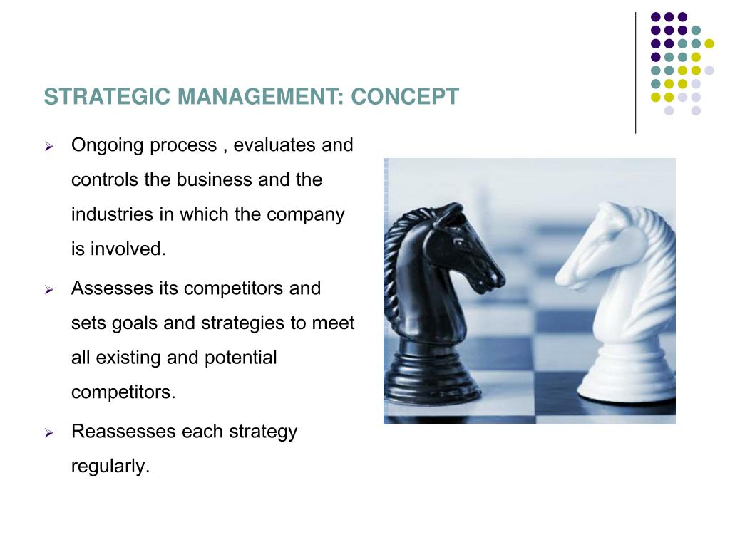 STRATEGIC MANAGEMENT: CONCEPT