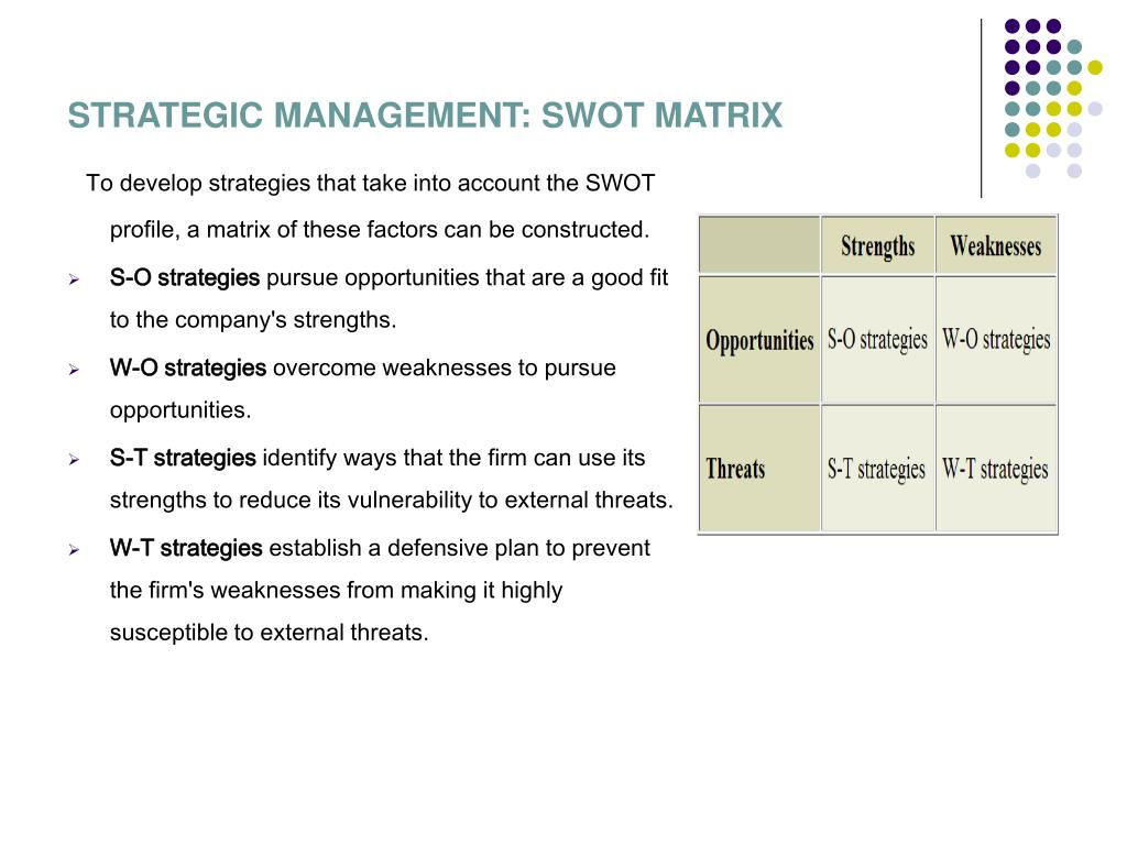 STRATEGIC MANAGEMENT: SWOT MATRIX