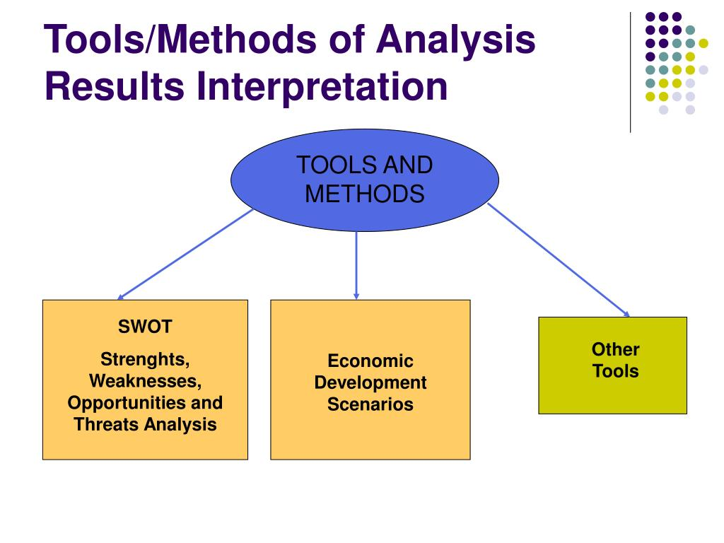 Tools/Methods of Analysis Results Interpretation