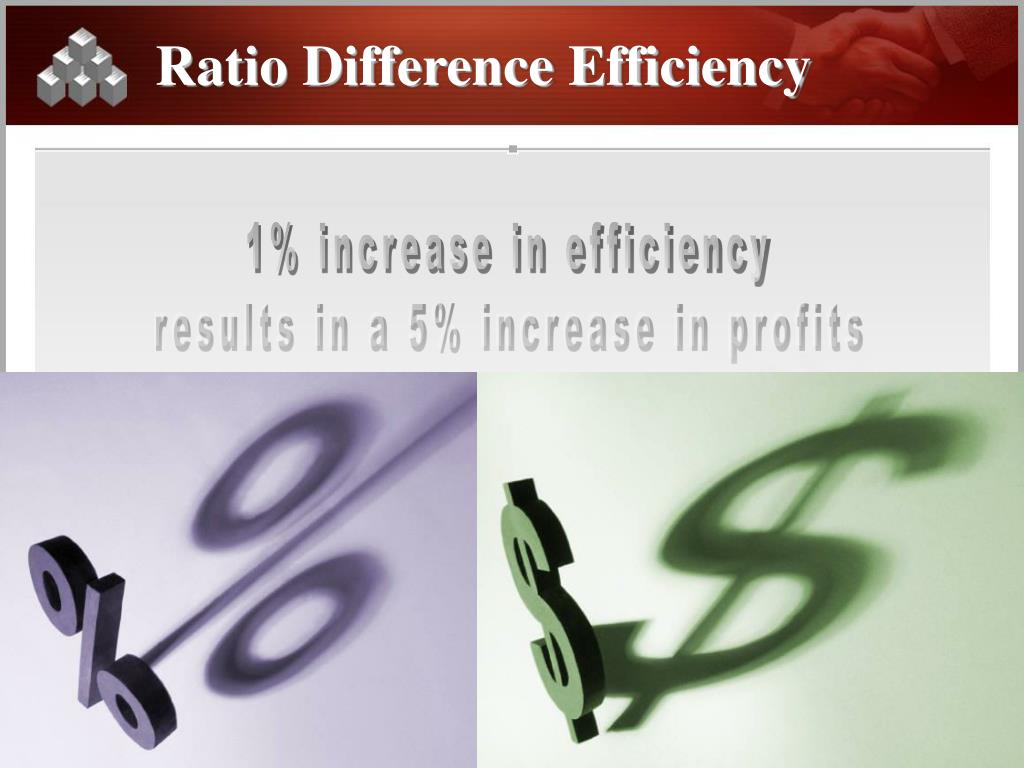 Ratio Difference Efficiency