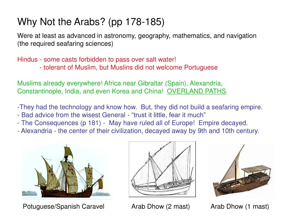 Why Not the Arabs? (pp 178-185)