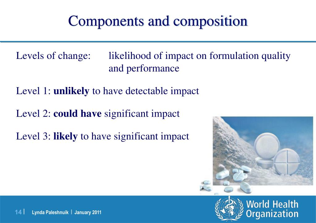 Components and composition